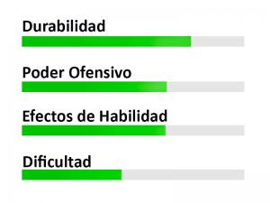 Datos Esmeralda