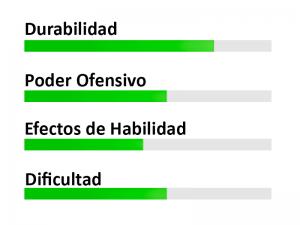 Datos Franco